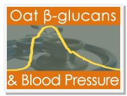 Nutrim Research on Oat Beta-Glucan and Blood Pressure
